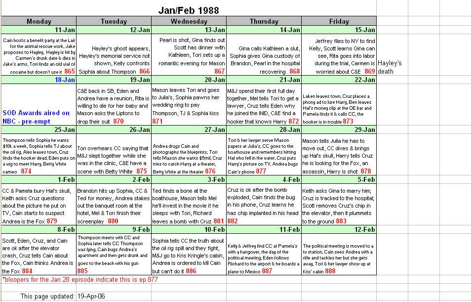 Choose a Date to Find Telugu Panchangam